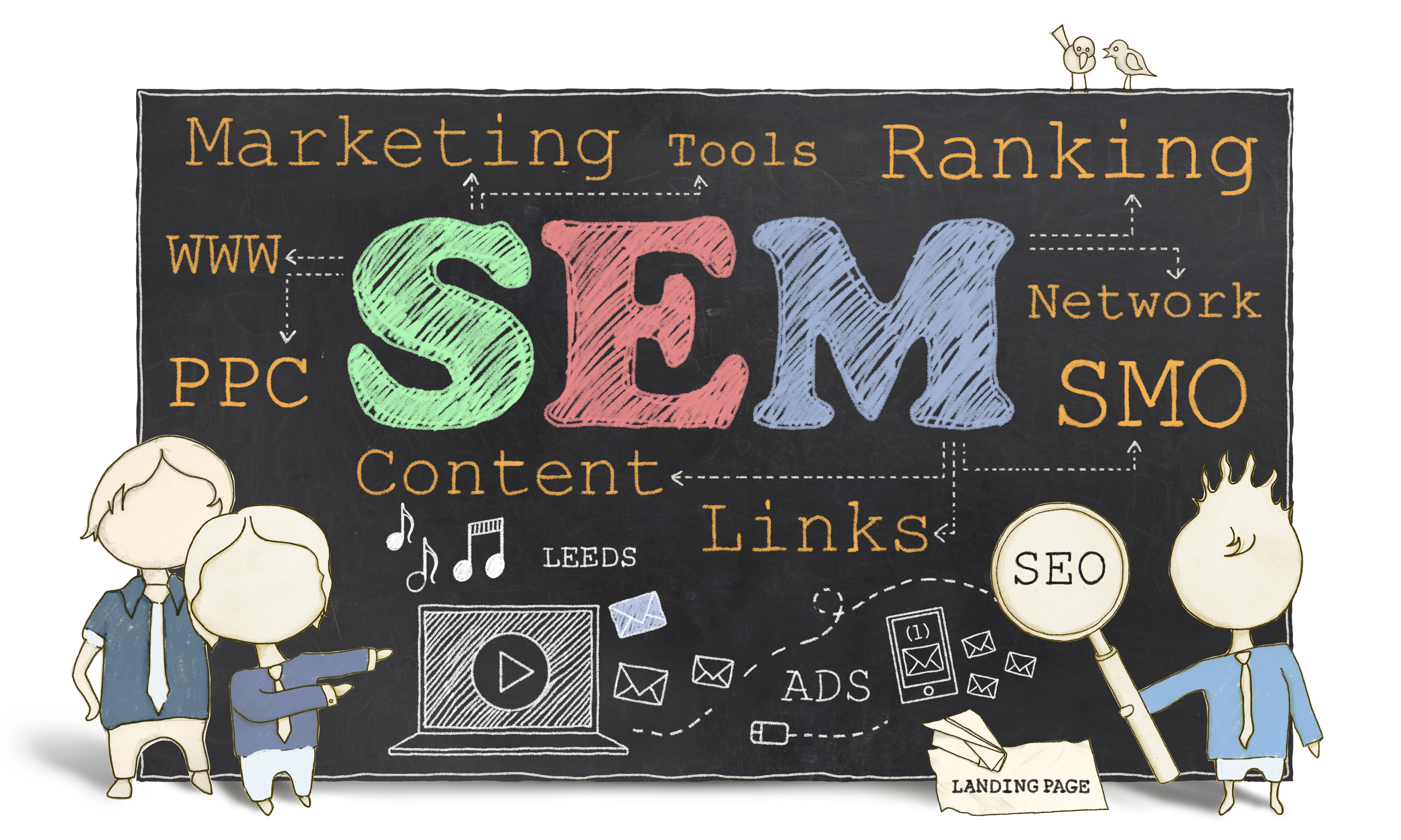 Basic Search Engine Marketing for SMB's